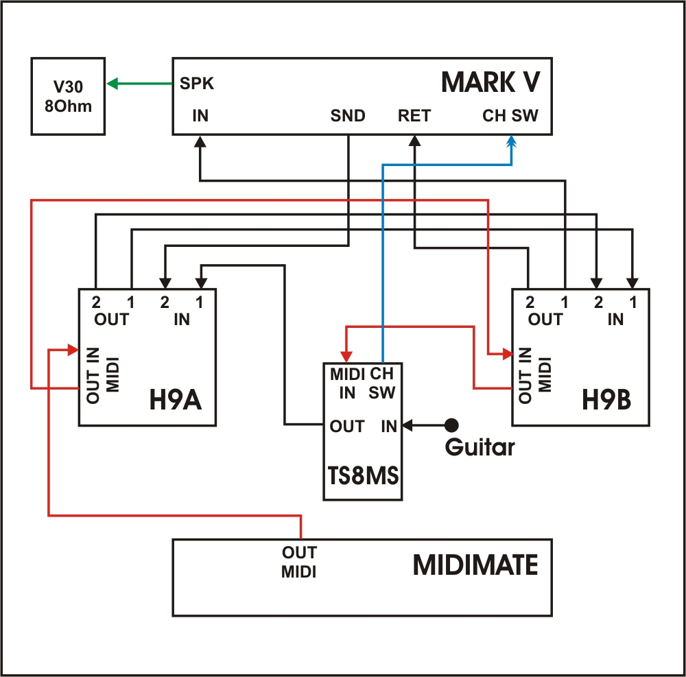 Pop Sound When Switching Presets Routed Pre Post To Eventide Midi Effects Looper Wiring Diagram My Setup With Two H9s Routing